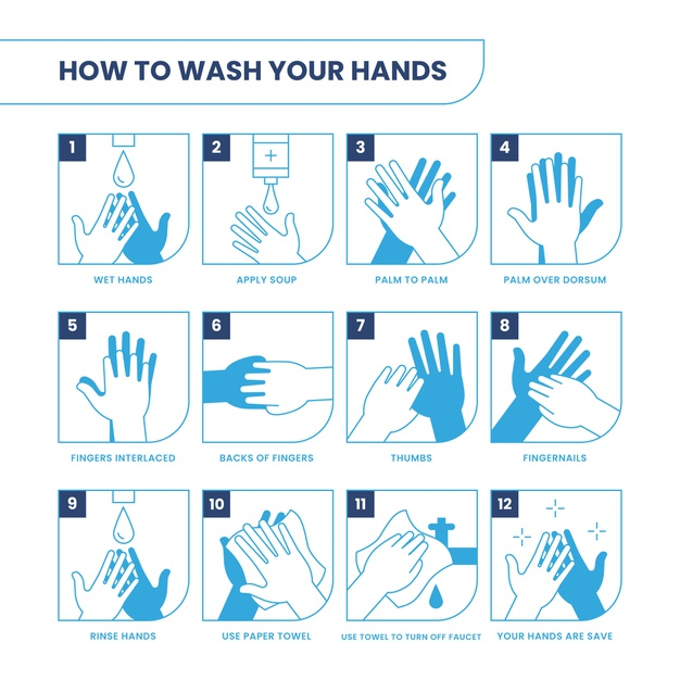 12 steps to wash your hands properly and sanitize too